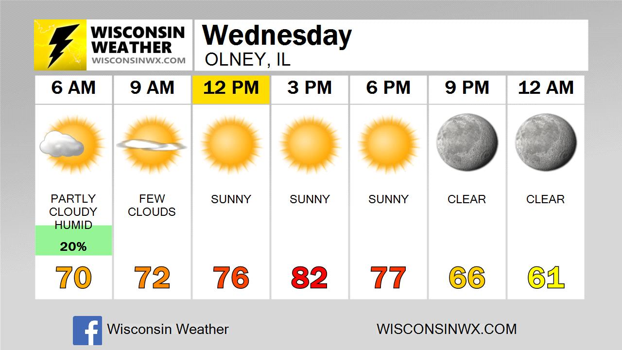 Rose Hill Il 7 Day Forecast