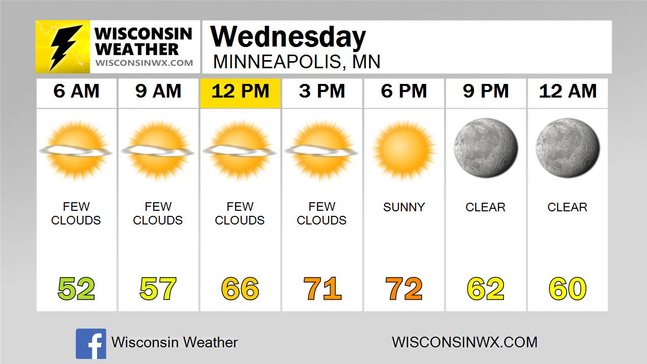 Maple Grove , MN (55311) 7 Day Weather Forecast - Wisconsin Weather
