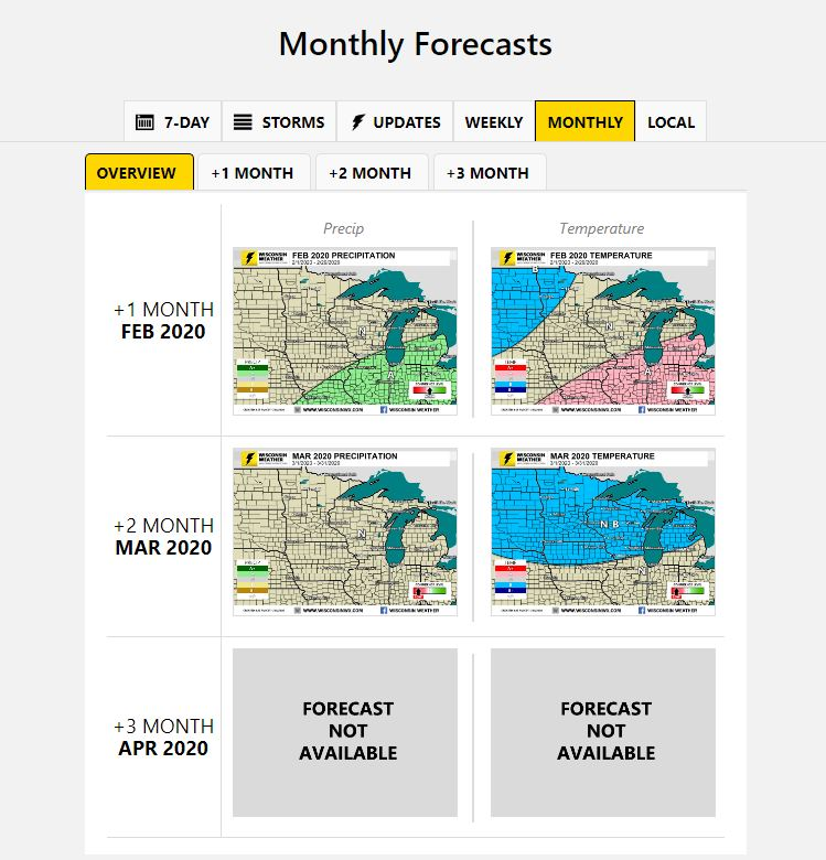 monthly forecast page