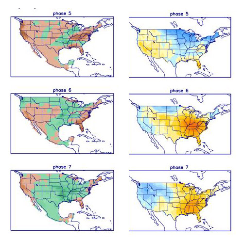 What MJO 5,6,7 and look like. 5 has cold in the north, transitioning into the warmest/wettest phases for the month of March.