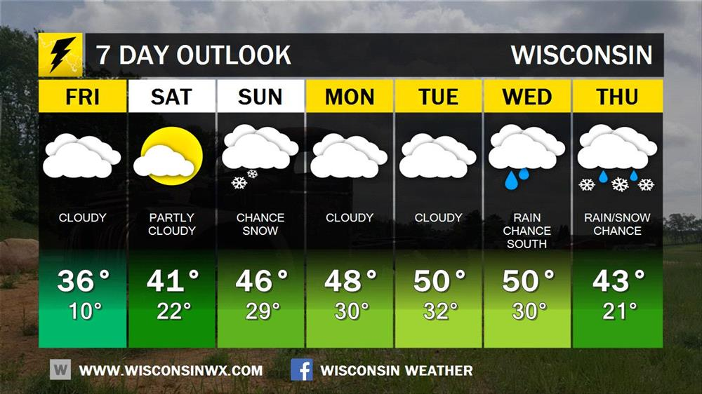 7 day outlook.