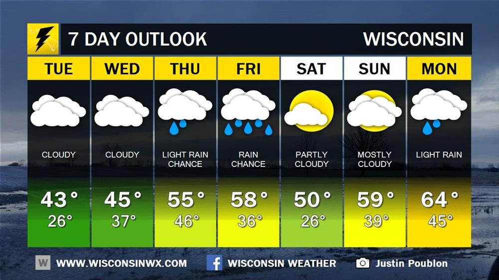 Wisconsin 7-Day outlook created Tues, Mar 31.
