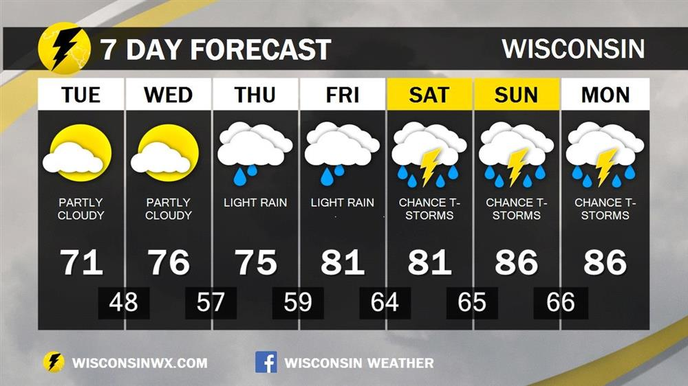 7-DAY forecast for central Wisconsin. Improved graphics.