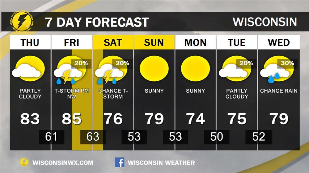 7-DAY outlook created Thursday morning